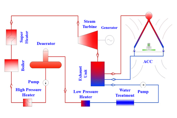 Greenesol Power System Pvt  Ltd